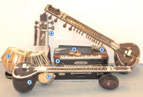 Instrumentos Musicais Hindus